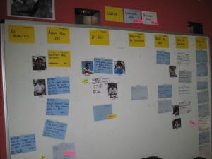 an Agile team card wall