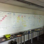 One week inception workshop – Porto Alegre Oct 2013