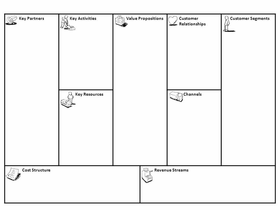 Business Model Canvas  CaroliOrg