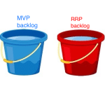 MVP and Remaining Required Product