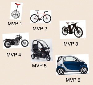 mvp-example-bicycle