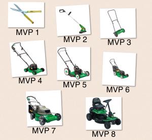 plano de evolução do produto baseado em MVP