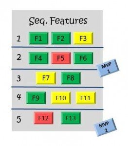 seq-features