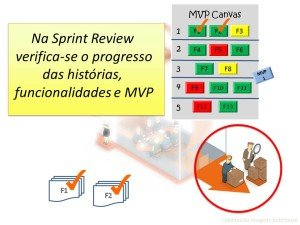 sprint-review-mvp
