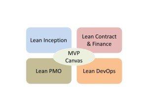 LeanMVP-model