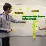 Mapeamento de Histórias dos Usuários (USM) e a Inception Direto ao ponto