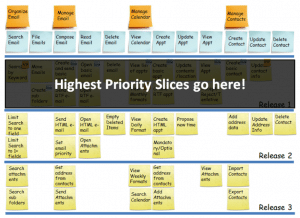 usm-prioritize
