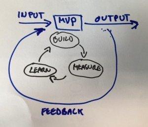 mvp-complex-system