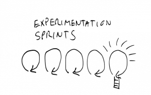many-experimentation-sprint