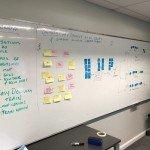Workshop de alinhamento sobre o trabalho e a forma de trabalhar