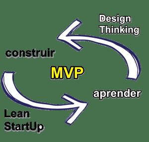 construir-aprender - no background2